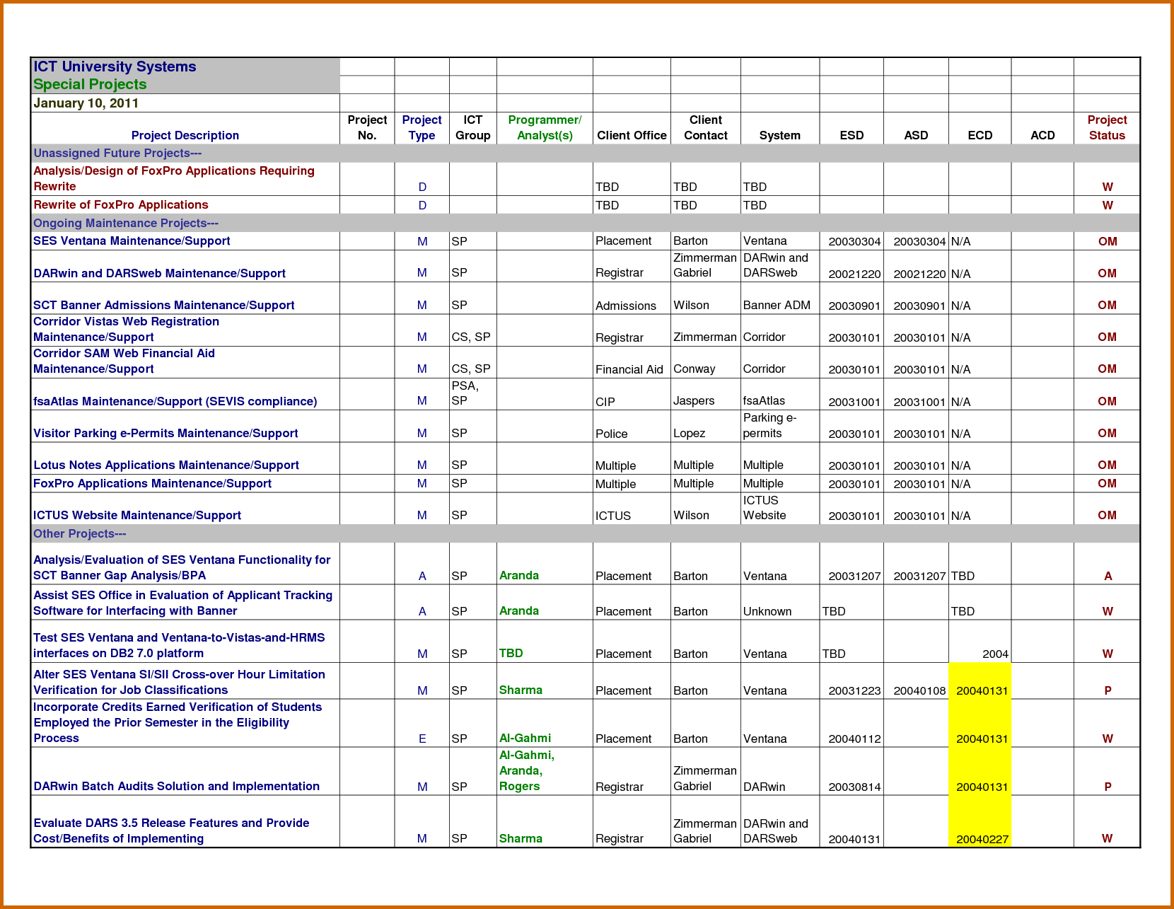 027 Excel Spreadsheet Templates Free Project Plan Sample Template ... Or Excel Spreadsheet Coin Inventory Templates