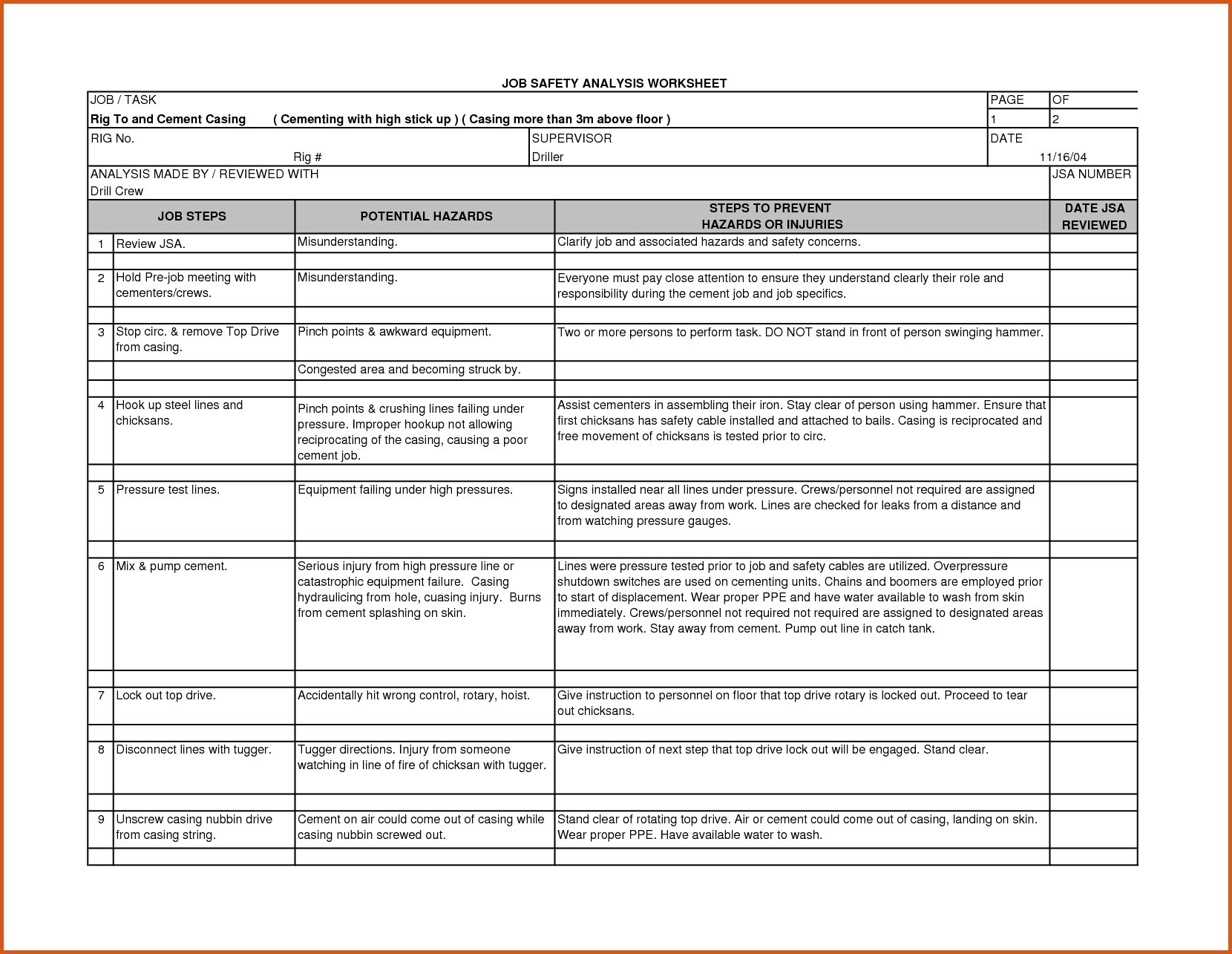 13 Job Safety Analysis Examples  Pdf Word Pages  Examples As Well As Hazard Analysis Worksheet Examples