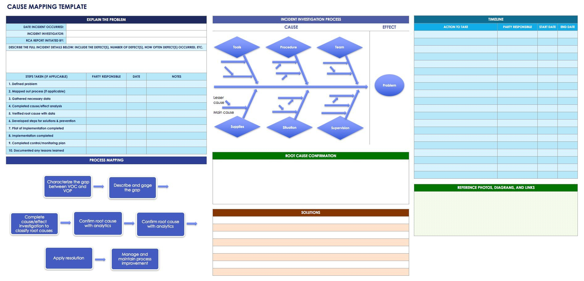 13 Root Cause Analysis Templates Download 2019 Intended For Root Cause Analysis 5 Whys Worksheet