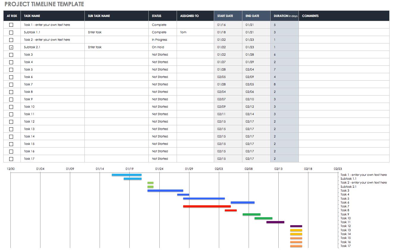 32 Free Excel Spreadsheet Templates | Smartsheet Inside Data Spreadsheet Template