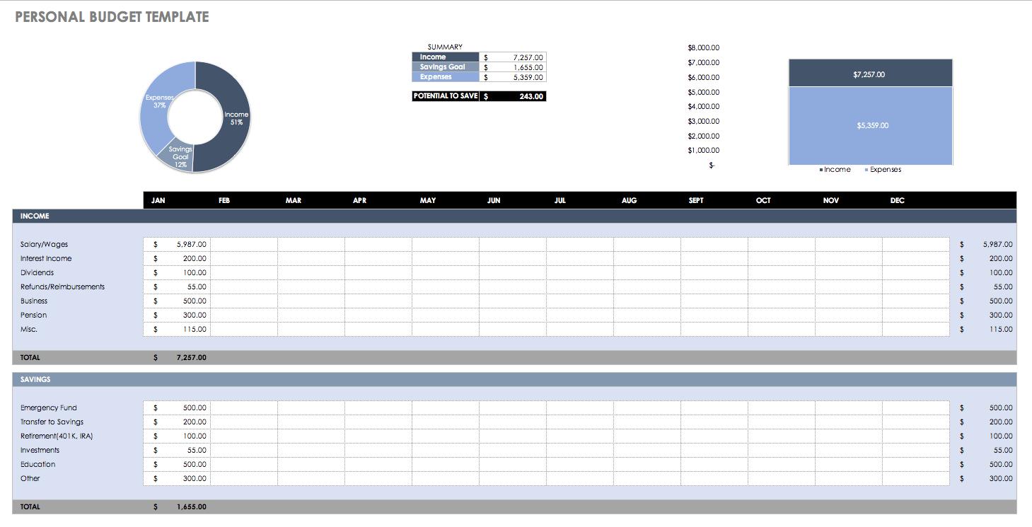 32 Free Excel Spreadsheet Templates | Smartsheet Within Data Spreadsheet Template