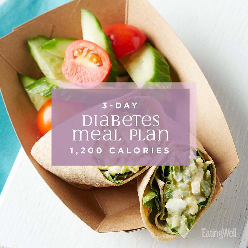 3Day Diabetes Meal Plan 1200 Calories  Eatingwell Throughout Diabetic Meal Planning Worksheet