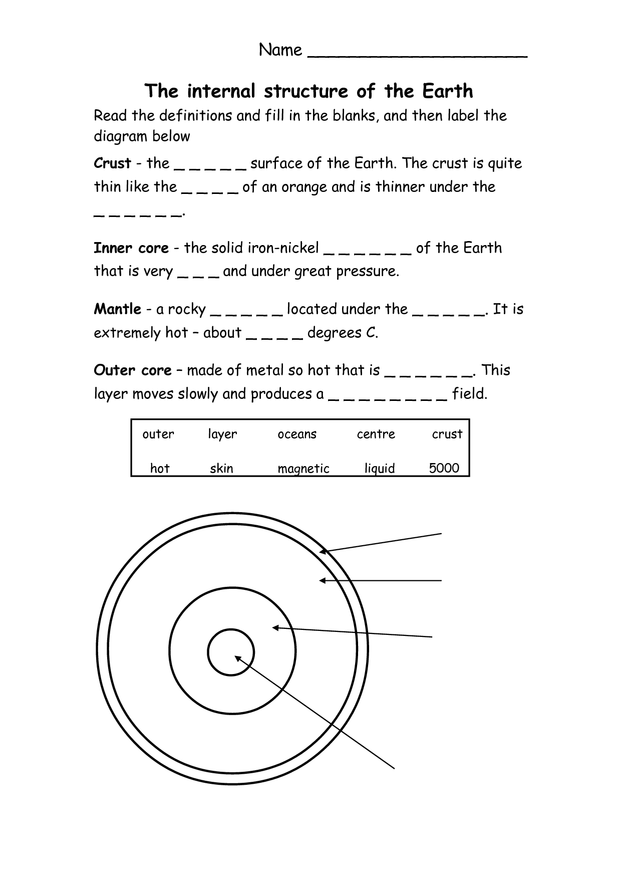 47 Layers Of The Earth Worksheet Earth Structure Worksheet Intended For Earth039S Moon Worksheet Answers