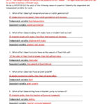 49 What Darwin Never Knew Video Worksheet Ap Biology Portfolio With Regard To Darwin039S Voyage Worksheet