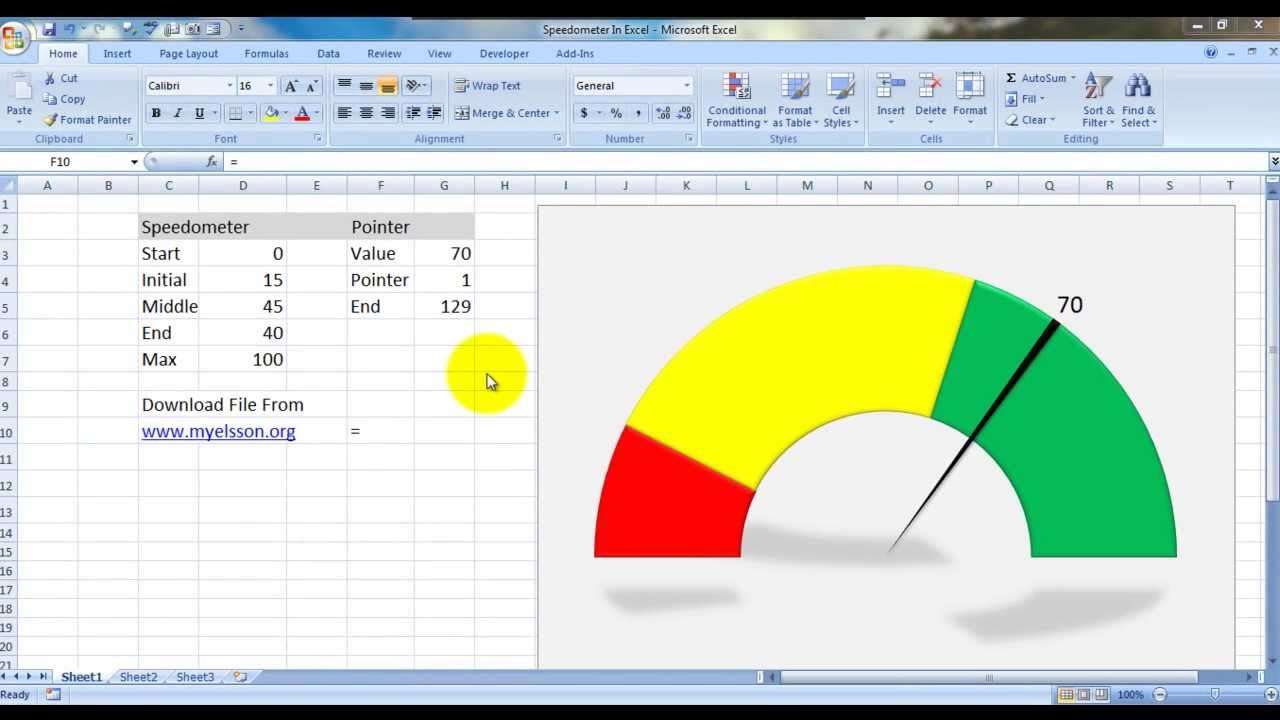 Blank Advanced Excel Charts And Graphs Templates For Advanced Excel Charts And Graphs Templates Download For Free