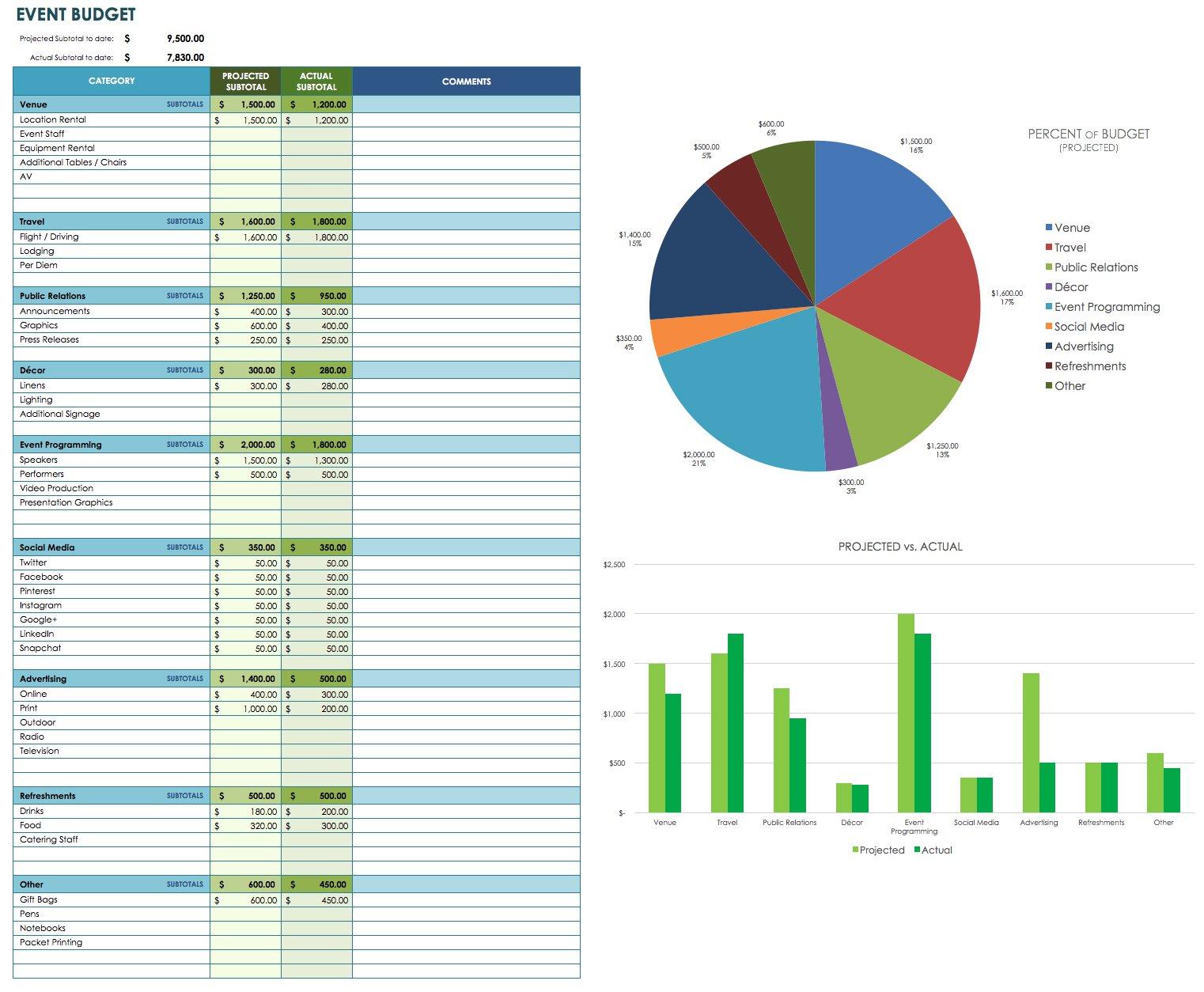 Blank Budget Sample Excel Inside Budget Sample Excel Free Download
