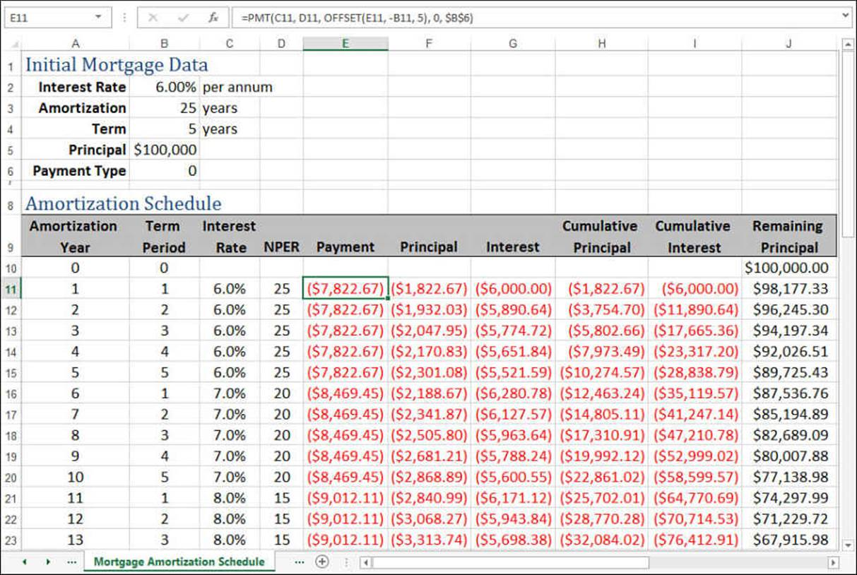 Blank Daily Compound Interest Calculator Excel Template Throughout Daily Compound Interest Calculator Excel Template Document