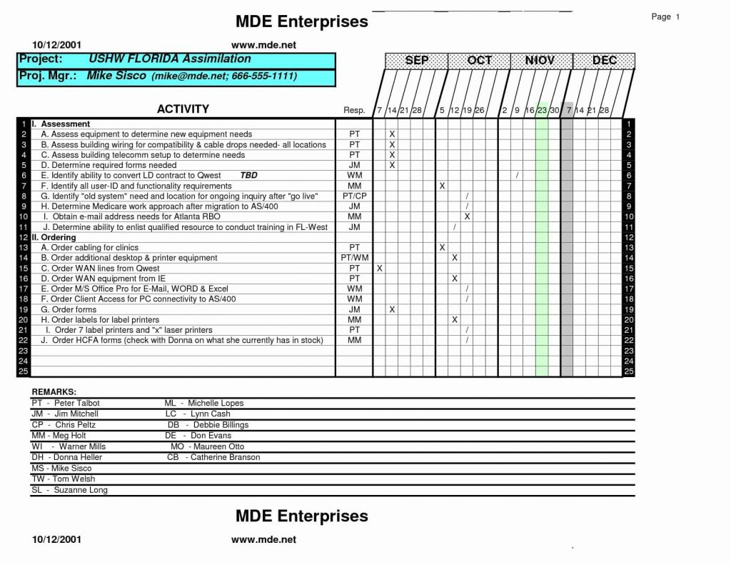 Blank Daily Sales Report Template Excel Throughout Daily Sales Report Template Excel Xls