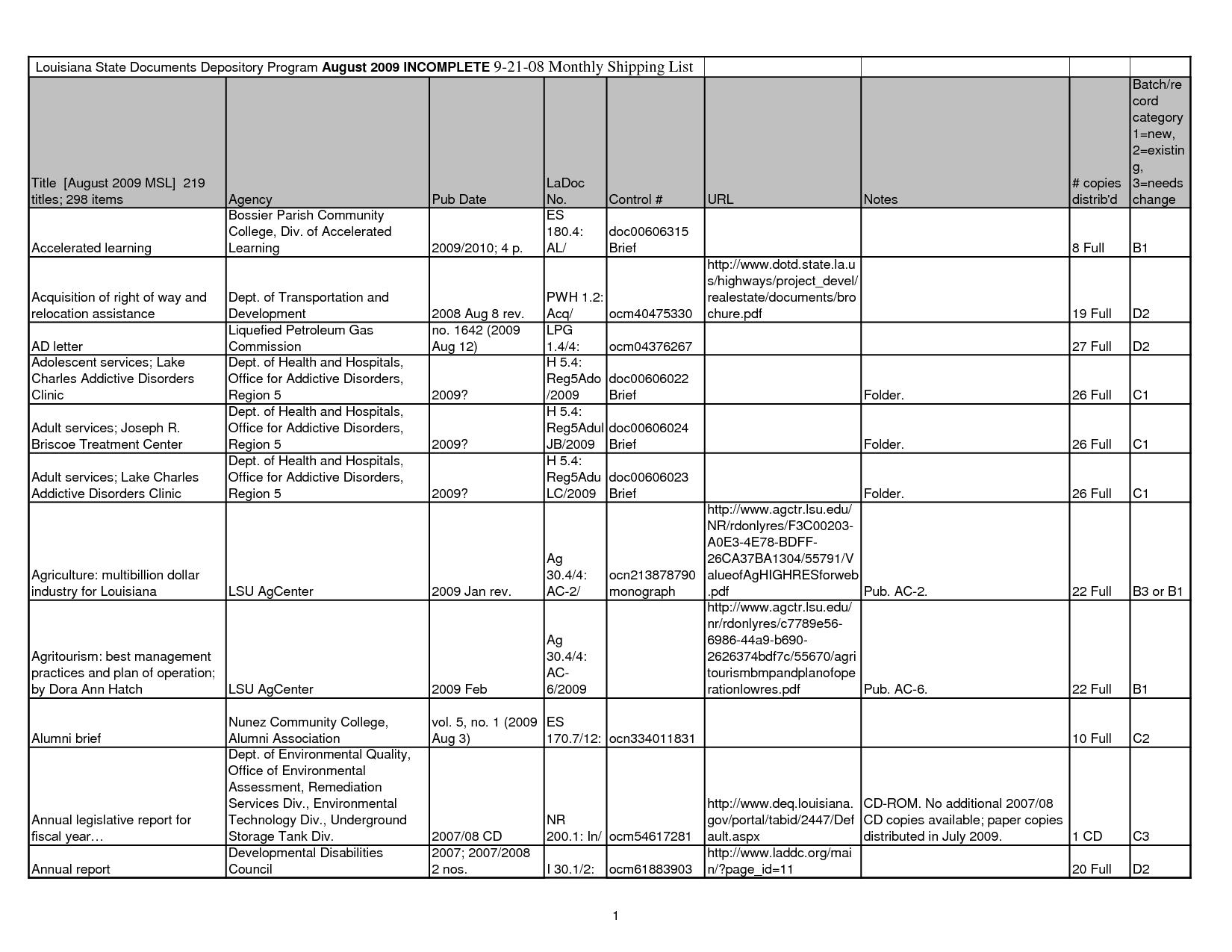 Blank Football Practice Template Excel Throughout Football Practice Template Excel In Workshhet