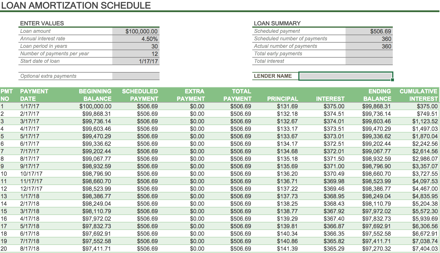 Blank Mortgage Amortization Schedule Excel Template With Extra Payments To Mortgage Amortization Schedule Excel Template With Extra Payments Letter