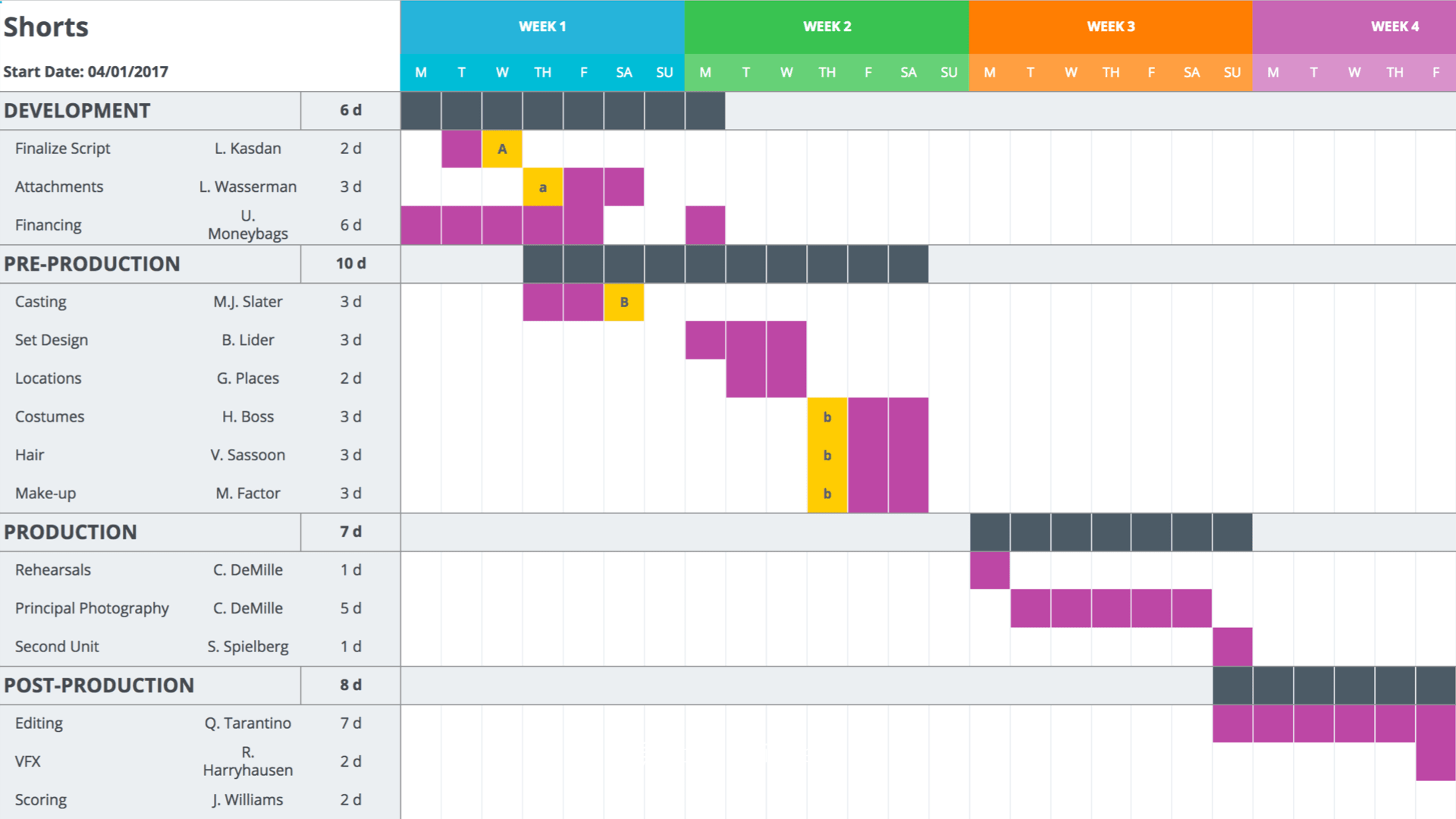 Blank Production Schedule Template Excel Intended For Production Schedule Template Excel Letter