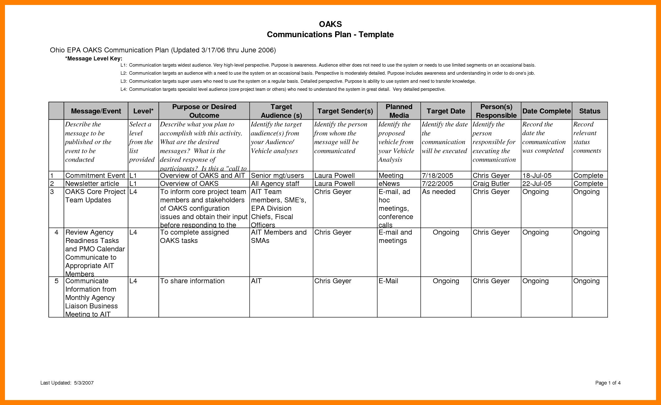 Blank Project Communication Plan Template Excel For Project Communication Plan Template Excel Samples