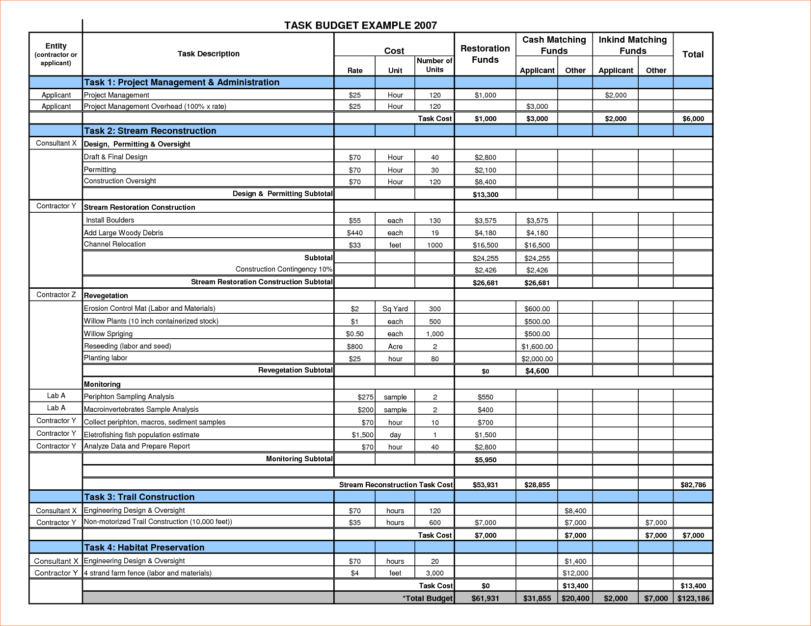 Blank Project Cost Tracking Template Excel And Project Cost Tracking Template Excel Examples