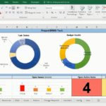 Blank Project Tracker Template Excel throughout Project Tracker Template Excel Sheet