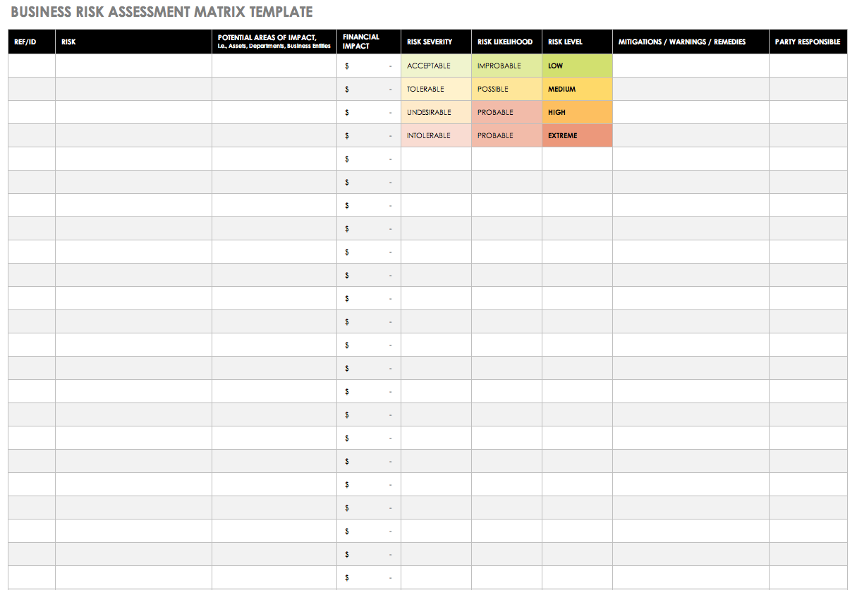 Blank Risk Probability And Impact Matrix Template Excel With Risk Probability And Impact Matrix Template Excel Xlsx