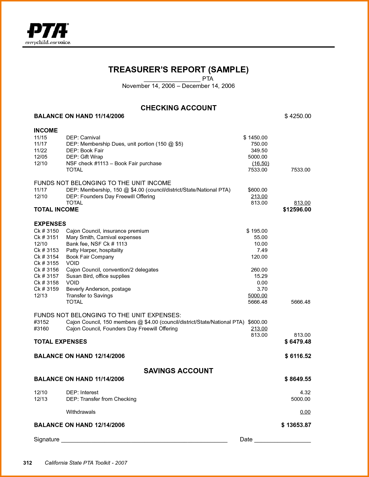 Blank Treasurer Report Template Excel And Treasurer Report Template Excel For Free