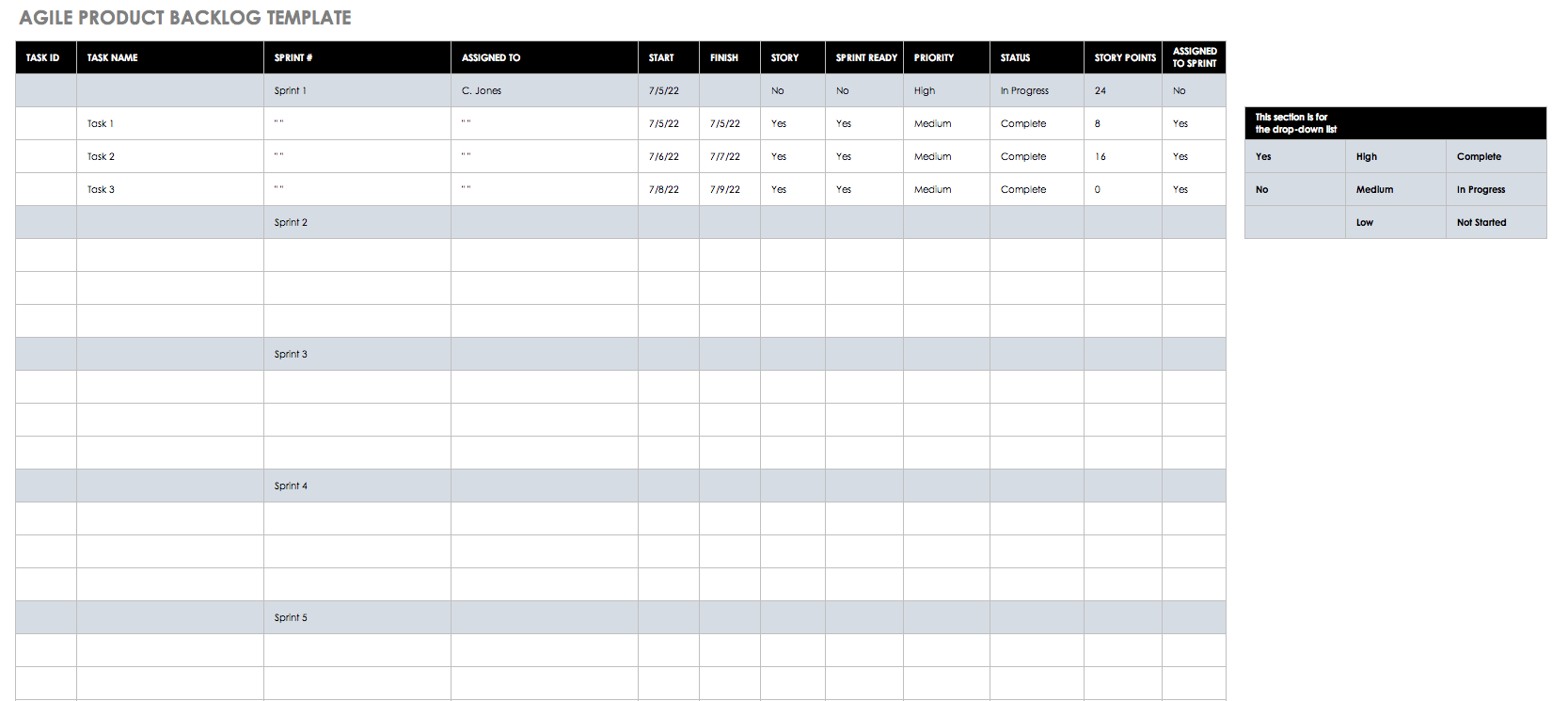 Blank User Story Template Excel With User Story Template Excel Format