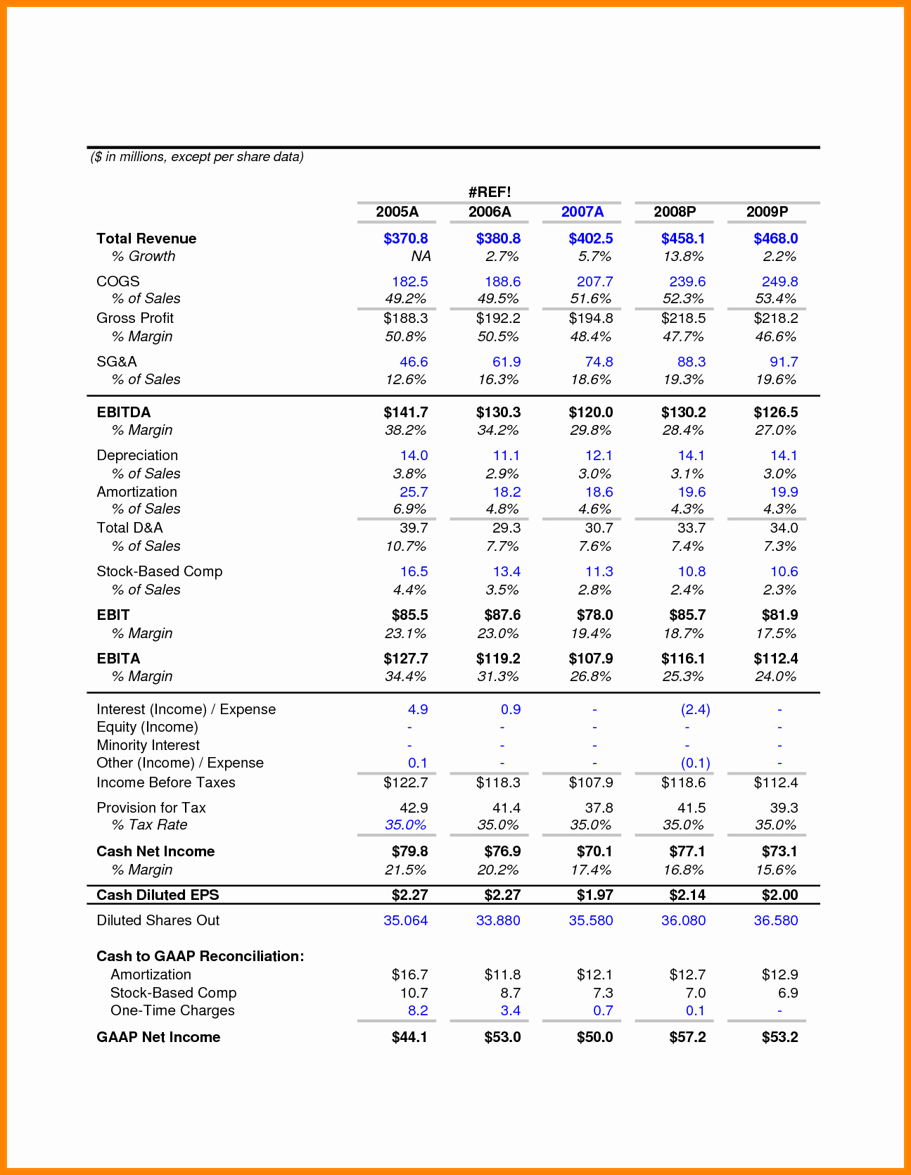 Document Of Business Financial Statement Excel Template With Business Financial Statement Excel Template Xlsx