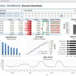 Document Of Dashboards In Excel 2010 Examples Inside Dashboards In Excel 2010 Examples Free Download