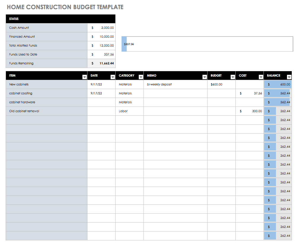 Document Of Department Budget Template Excel In Department Budget Template Excel Form