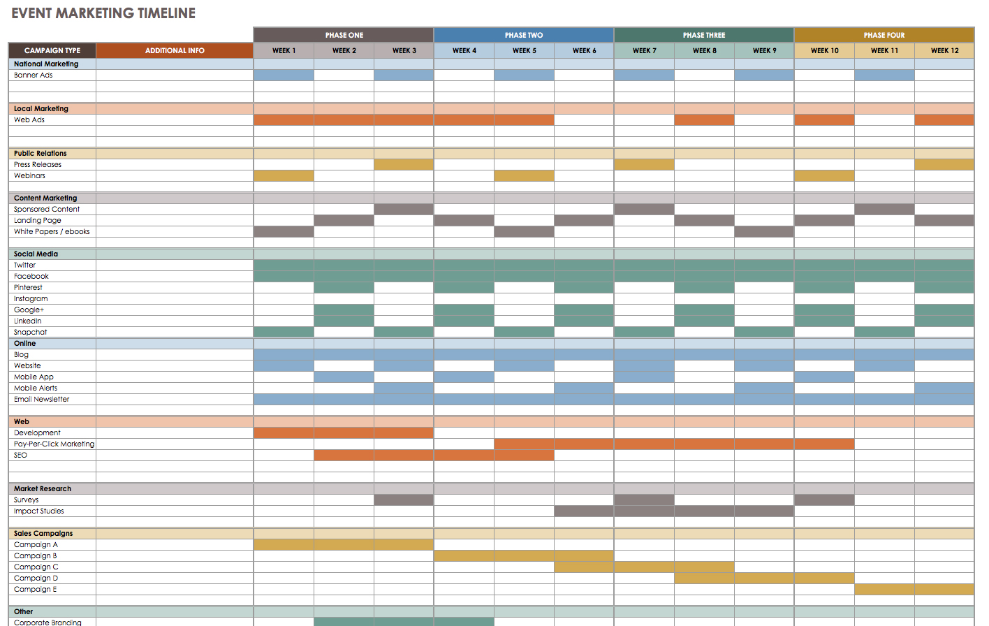 Document Of Event Management Plan Template Excel Inside Event Management Plan Template Excel Sheet