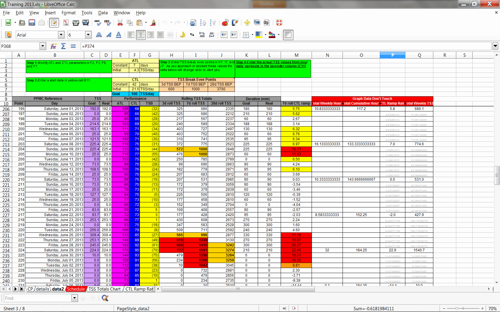 Document Of Excel Spreadsheet Training Intended For Excel Spreadsheet Training Examples