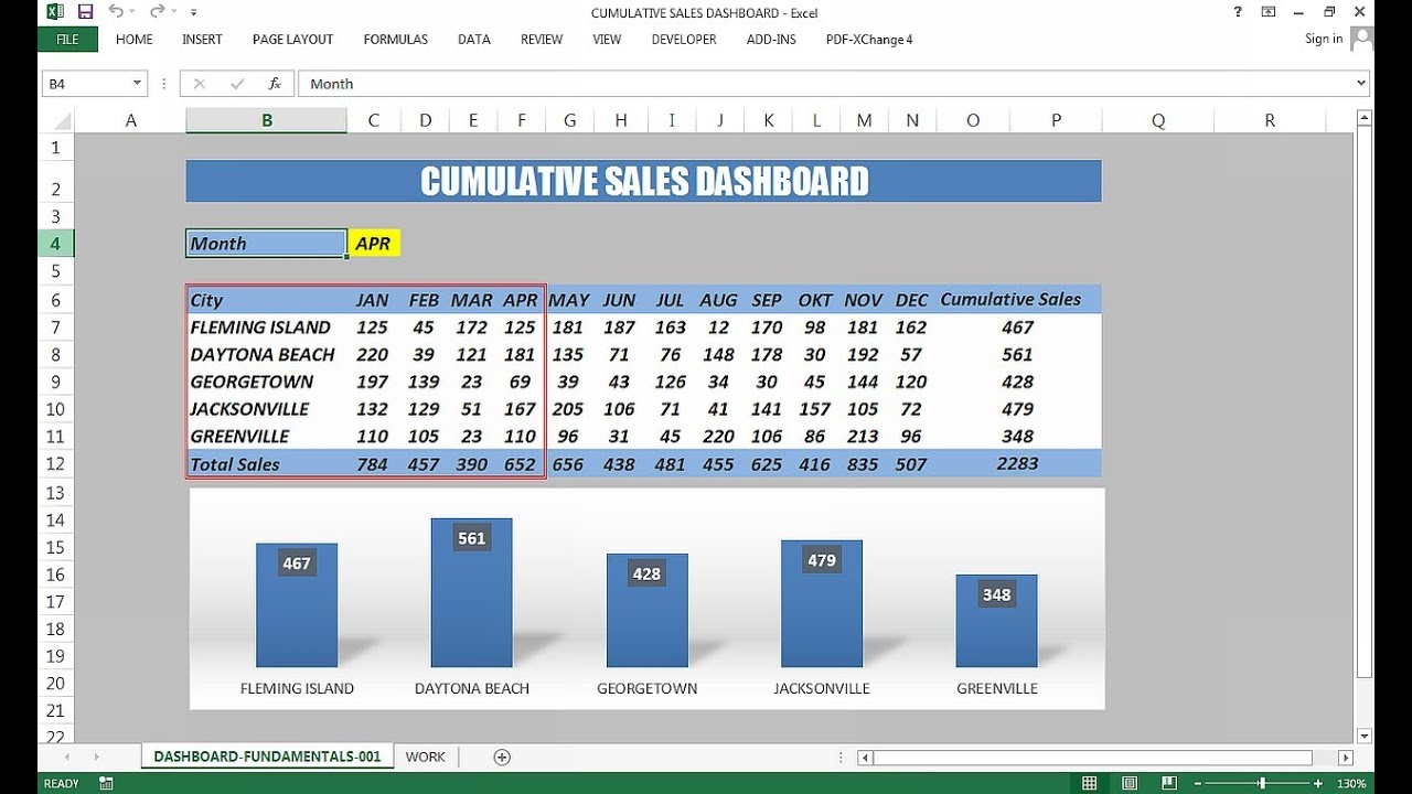 Document Of Free Excel Sales Dashboard Templates To Free Excel Sales Dashboard Templates Xls