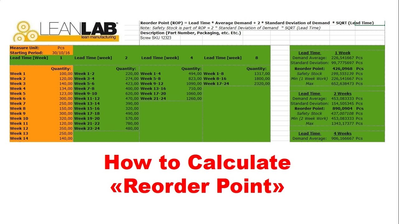 Document Of Inventory Reorder Point Excel Template Inside Inventory Reorder Point Excel Template Example