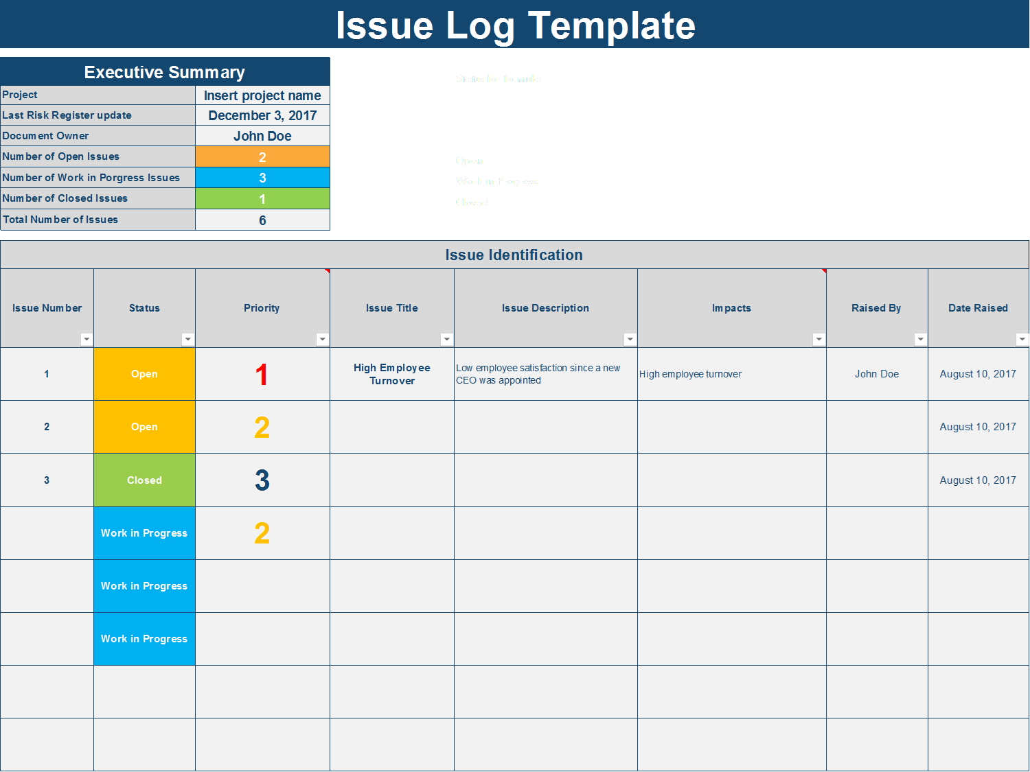 Document Of Issue Log Template Excel Inside Issue Log Template Excel For Google Spreadsheet