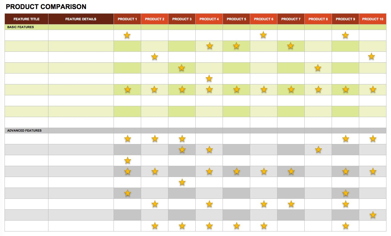 Document Of Product Comparison Template Excel Intended For Product Comparison Template Excel Download