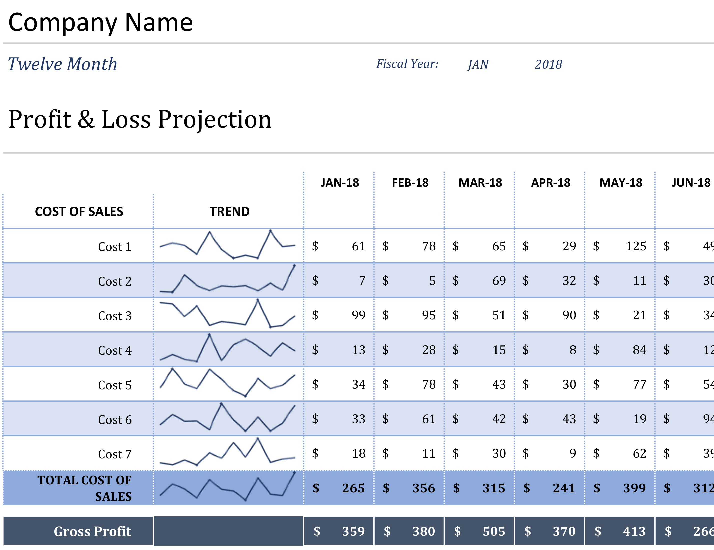 Document Of Profit And Loss Projection Template Excel Throughout Profit And Loss Projection Template Excel Download