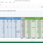 Document Of Project Budget Plan Template Excel with Project Budget Plan Template Excel Letters