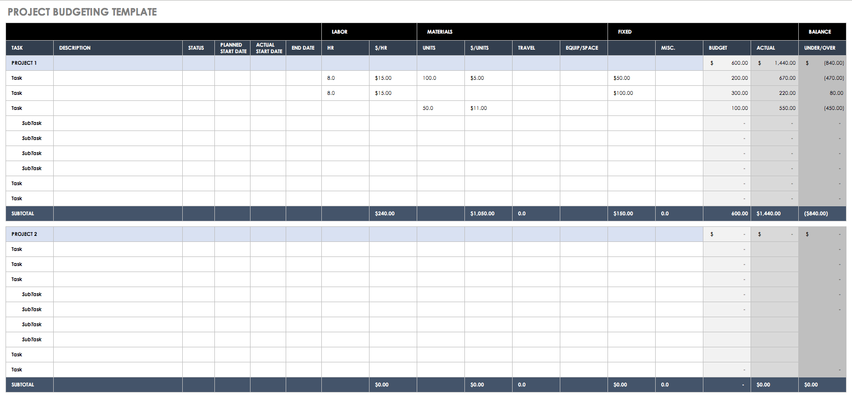 Document Of Project Budget Template Excel Within Project Budget Template Excel For Free