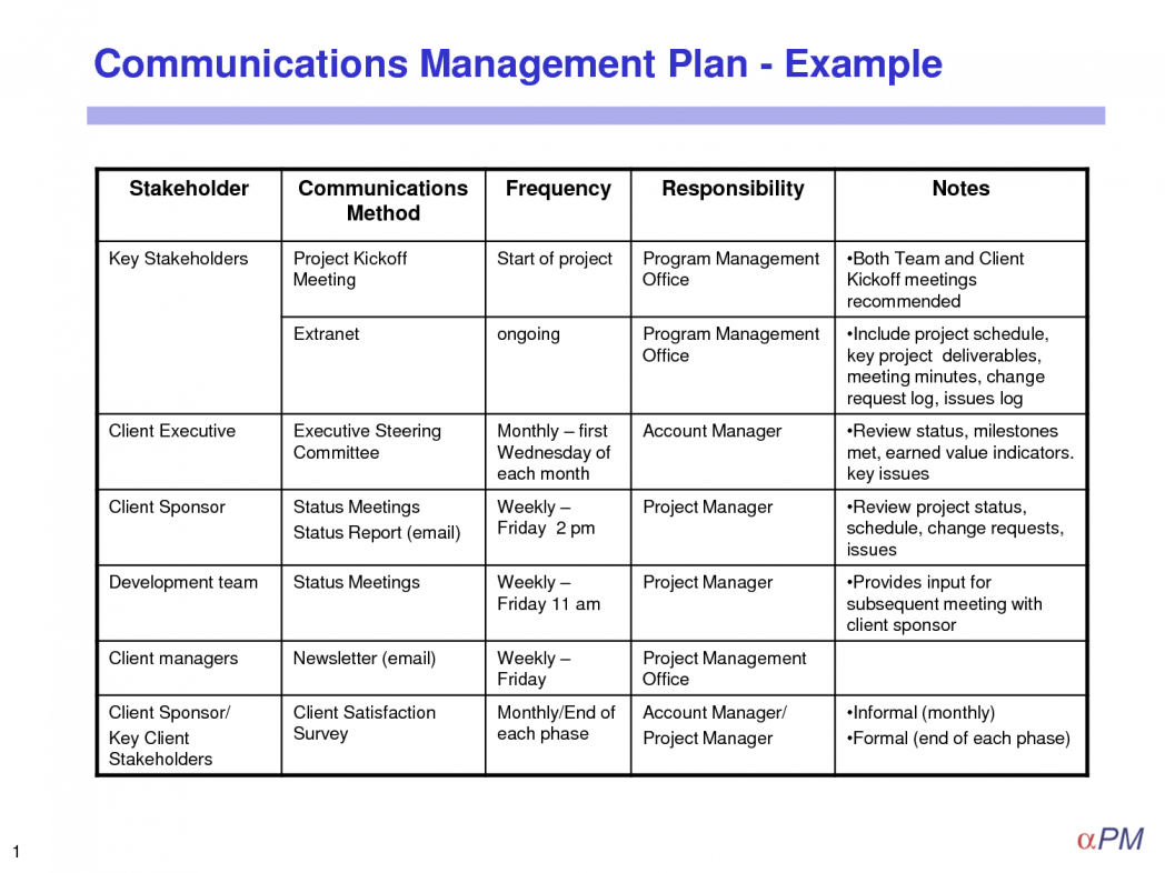 Document Of Project Communication Plan Template Excel With Project Communication Plan Template Excel For Google Spreadsheet