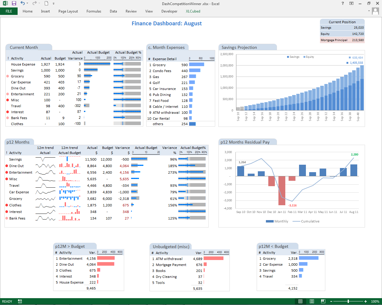 Document Of Risk Management Dashboard Template Excel For Risk Management Dashboard Template Excel Letters
