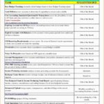 Document Of Sale Report Template Excel throughout Sale Report Template Excel Letters