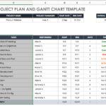 Document Of Sample Excel Spreadsheet For Practice throughout Sample Excel Spreadsheet For Practice in Workshhet