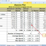 Document Of Vacation Rental Spreadsheet In Vacation Rental Spreadsheet Letter