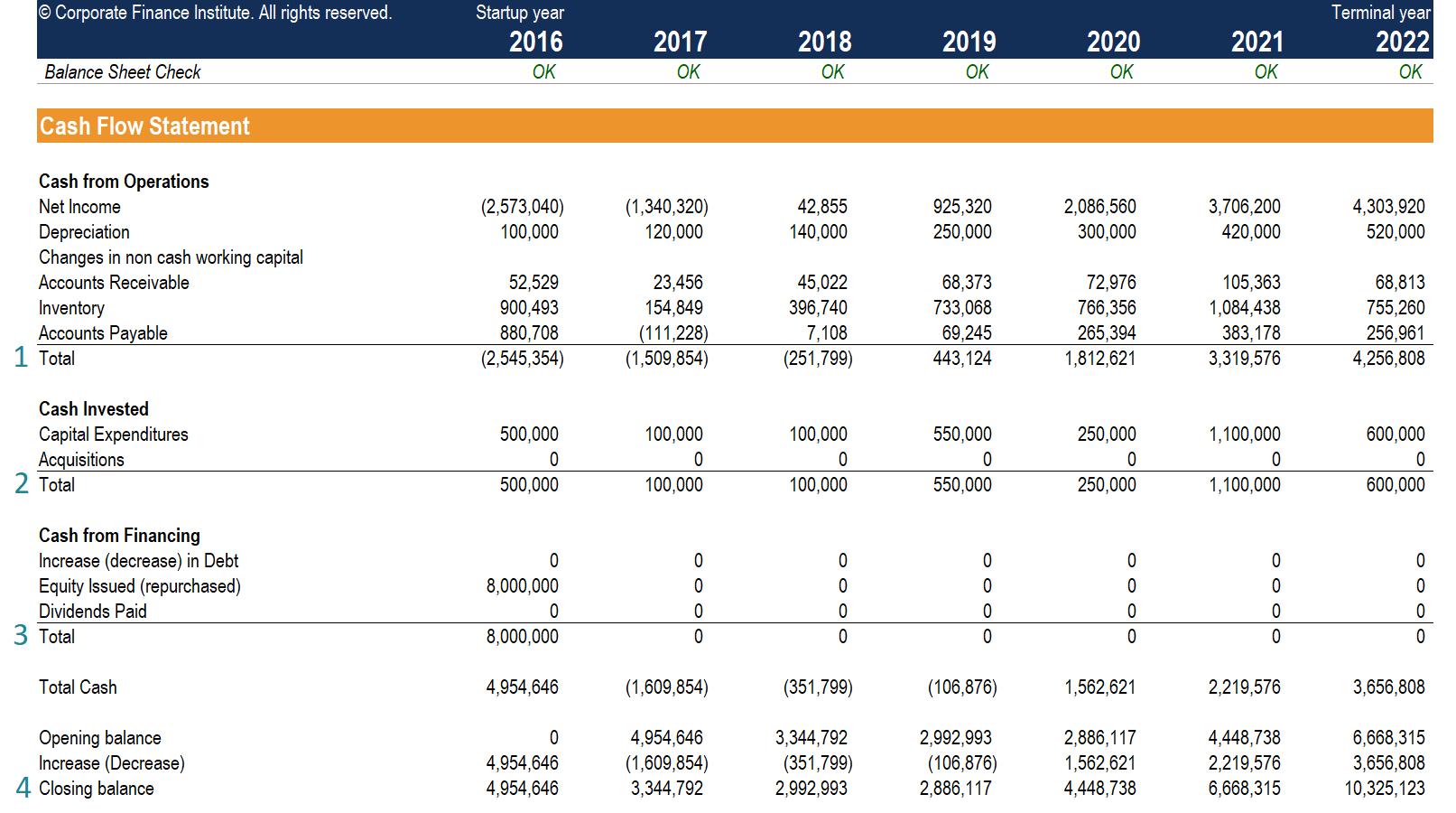 Cash Flow Analysis Template Excel — excelguider.com