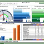 Documents Of Dashboards In Excel 2010 Examples And Dashboards In Excel 2010 Examples Sheet