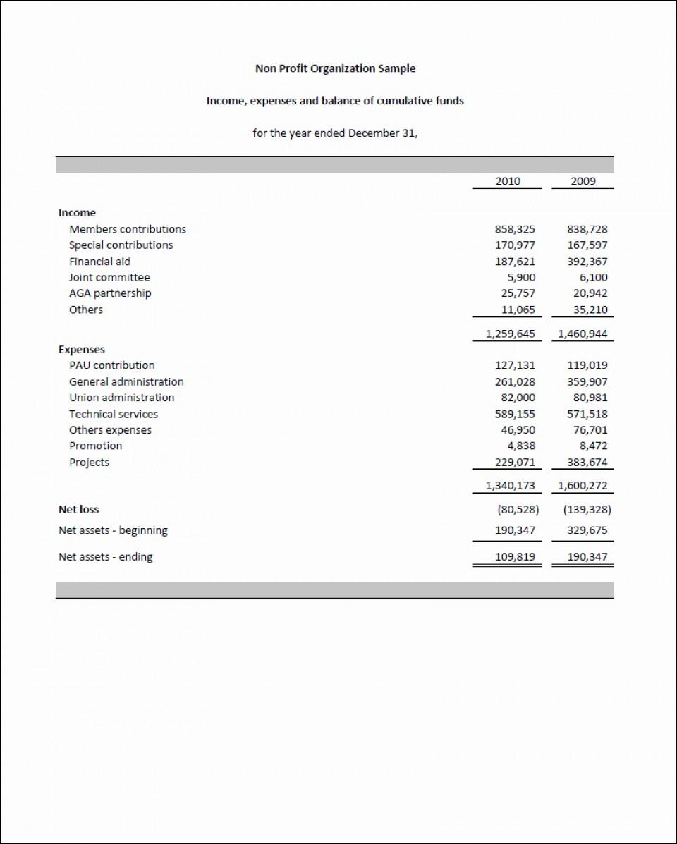 Documents Of Non Profit Balance Sheet Template Excel With Non Profit Balance Sheet Template Excel Sheet