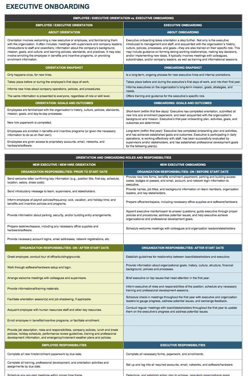 Documents Of Onboarding Checklist Template Excel Intended For Onboarding Checklist Template Excel Templates