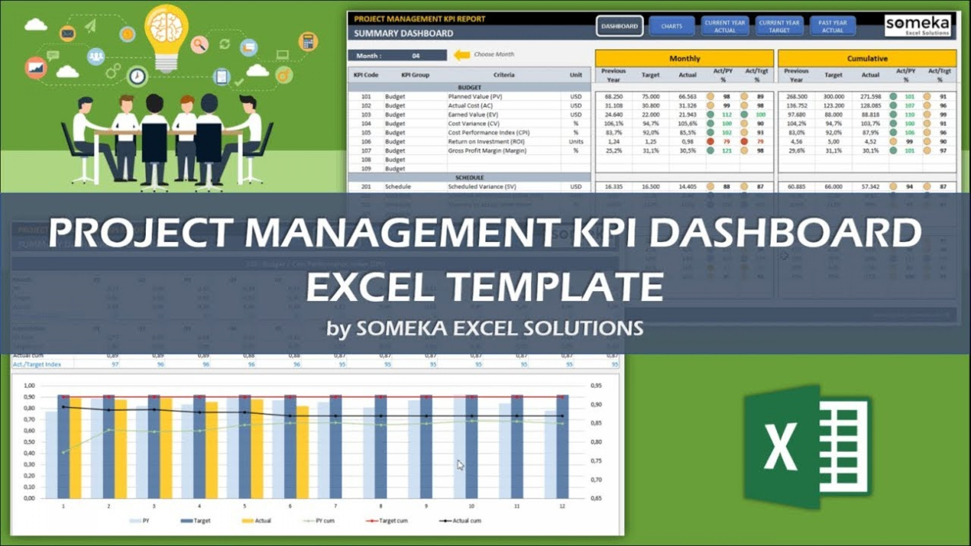Documents Of Project Management Kpi Template Excel In Project Management Kpi Template Excel In Excel