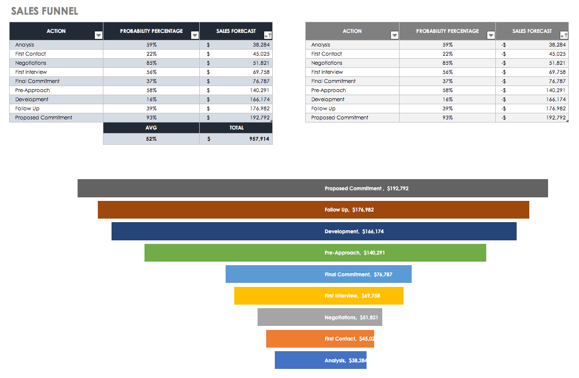 Documents Of Sales Pipeline Template Excel With Sales Pipeline Template Excel Templates
