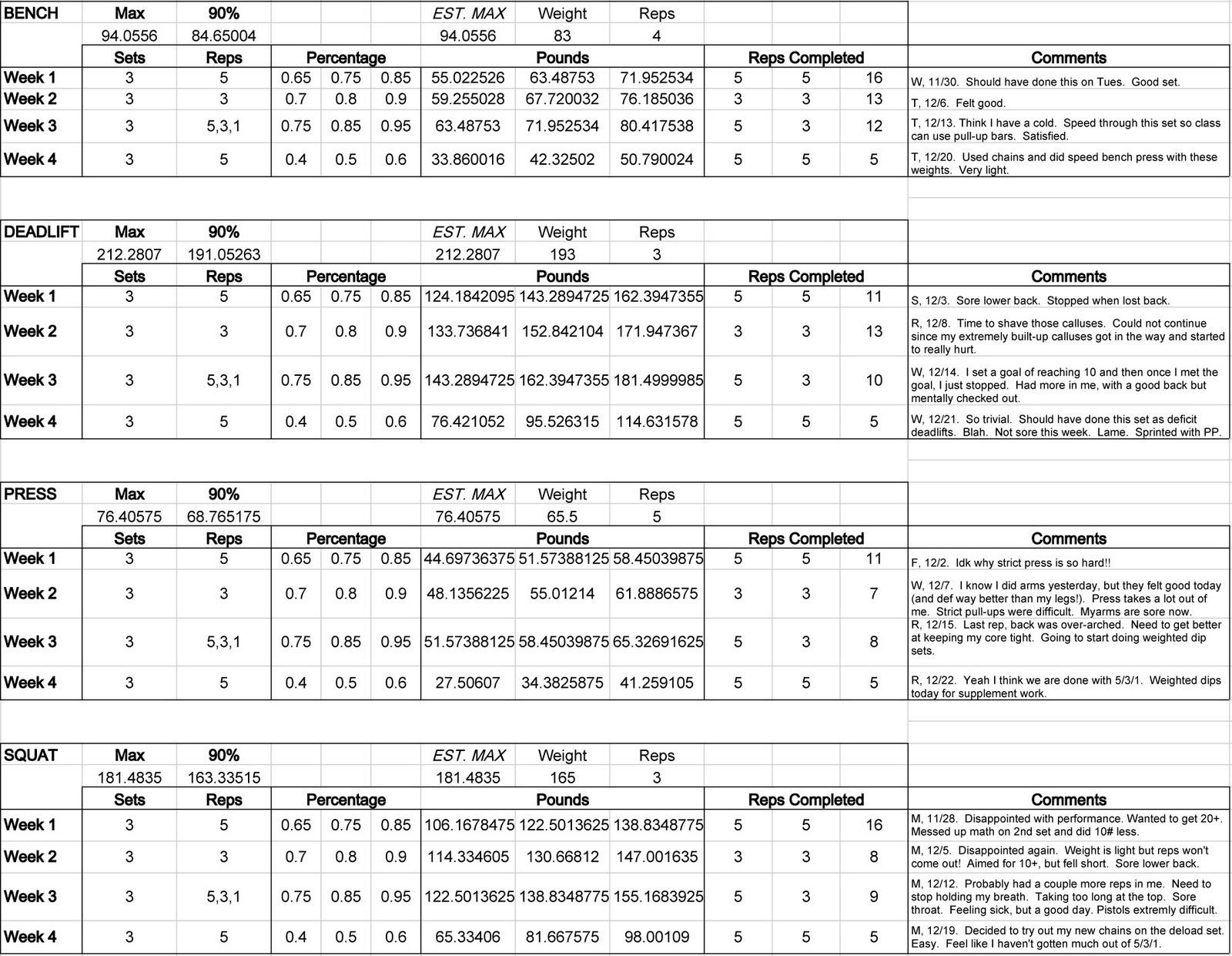 Documents Of Westside Barbell Program Spreadsheet in Westside Barbell Program Spreadsheet Sheet