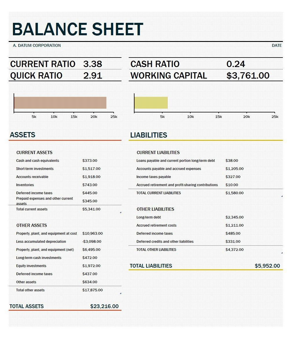 Download Balance Sheet Template Excel Free Download With Balance Sheet Template Excel Free Download Document