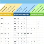 Download Excel Employee Capacity Planning Template within Excel Employee Capacity Planning Template xlsx