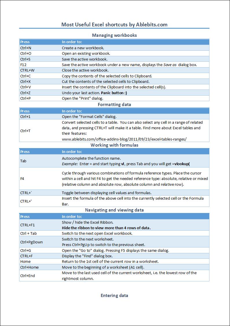 Download Excel Worksheet Download intended for Excel Worksheet Download Download