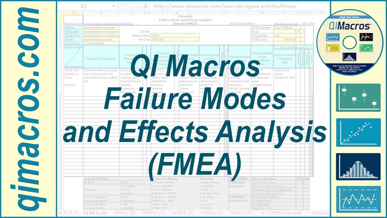 Download Fmea Template Excel To Fmea Template Excel Letters