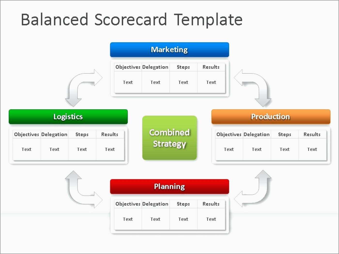 Download Free Balanced Scorecard Template Excel With Free Balanced Scorecard Template Excel Templates